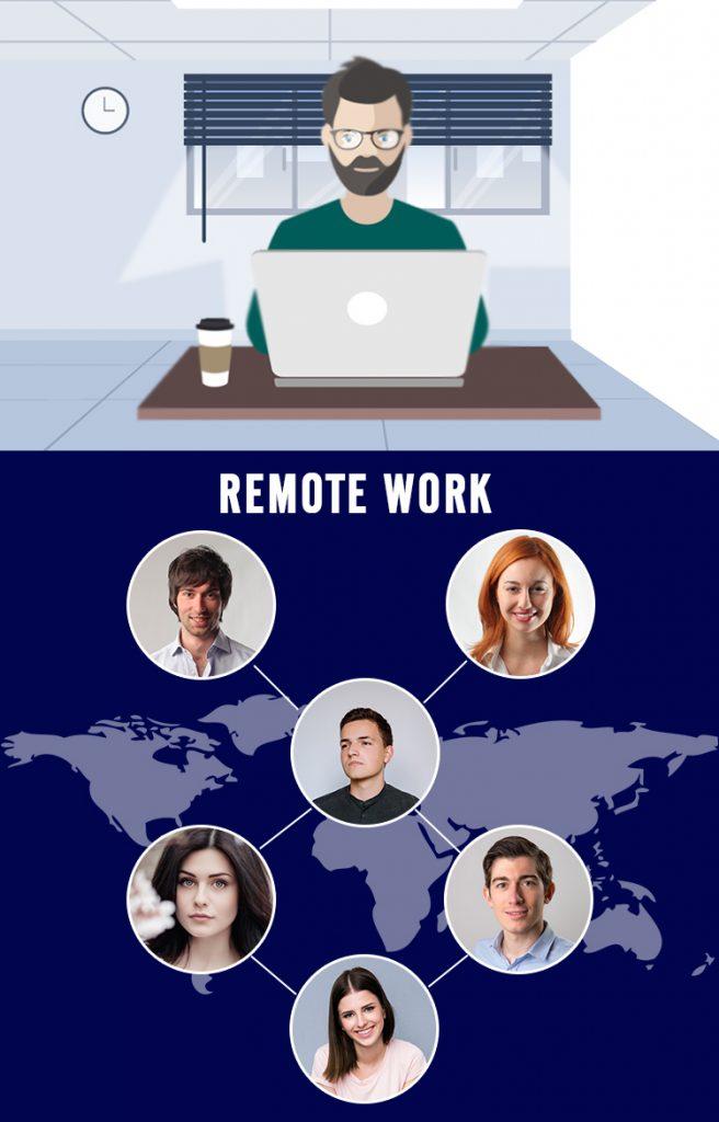 Remote-Work