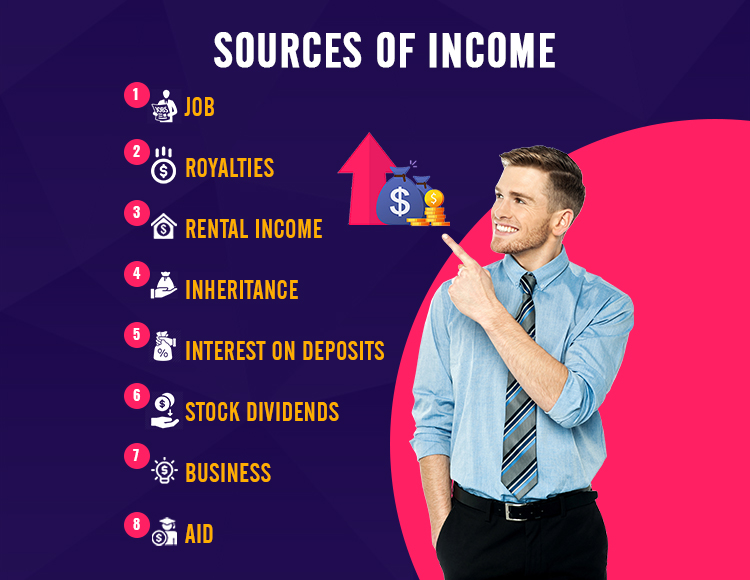 Sources-of-Income